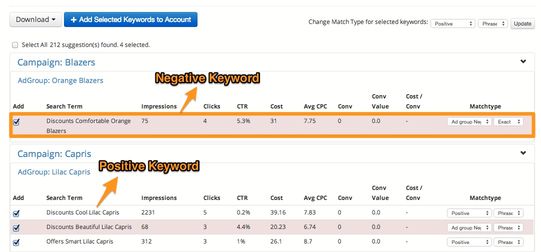 Negative Keyword - Lasso Blog