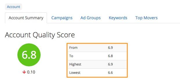New Quality Score Tracker