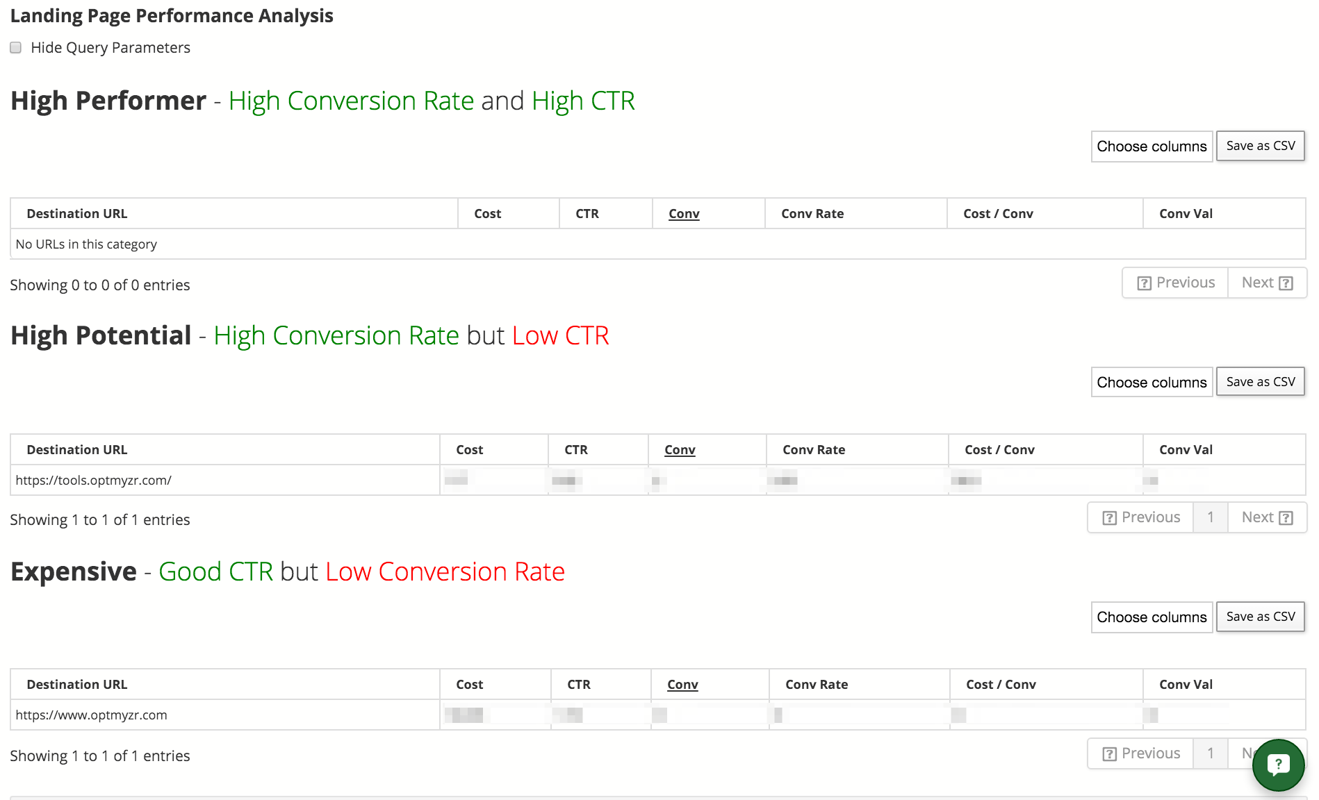 Optmyzr_-_Landing_page_performance_analysis