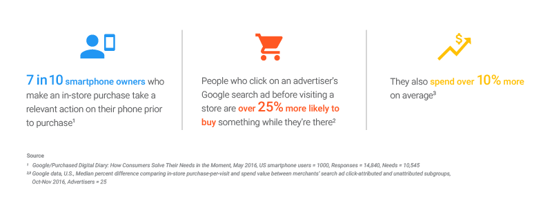 importance of mobile ads.png
