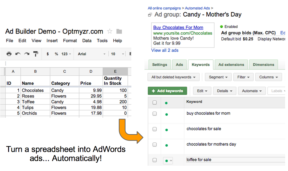 Turn a spreadsheet into AdWords ads