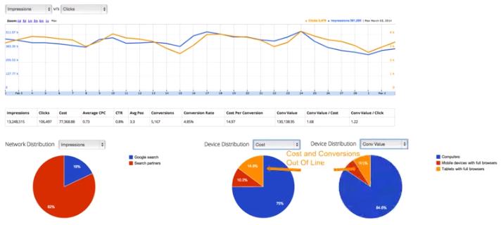 Device Segmentation - AccountAudit
