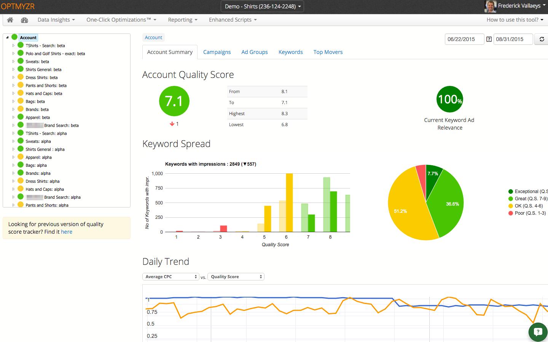 Optmyzr_-_Quality_Score_Performance