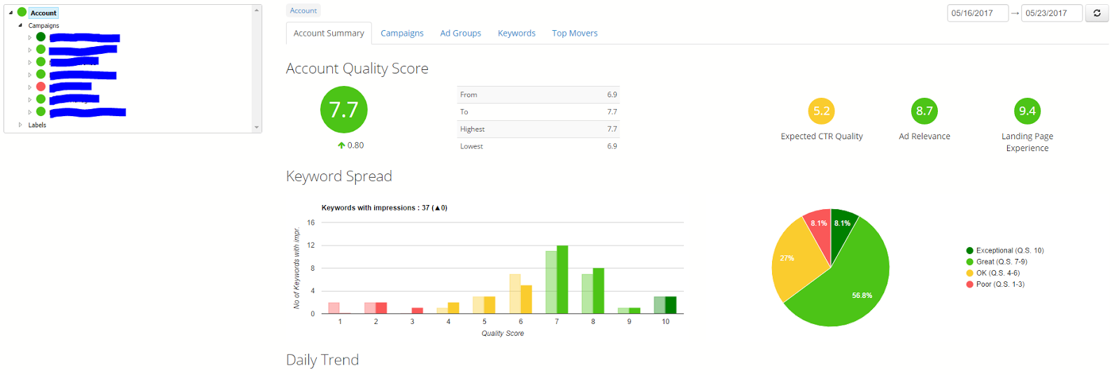 5 Simple Ways To Increase Your Quality Score