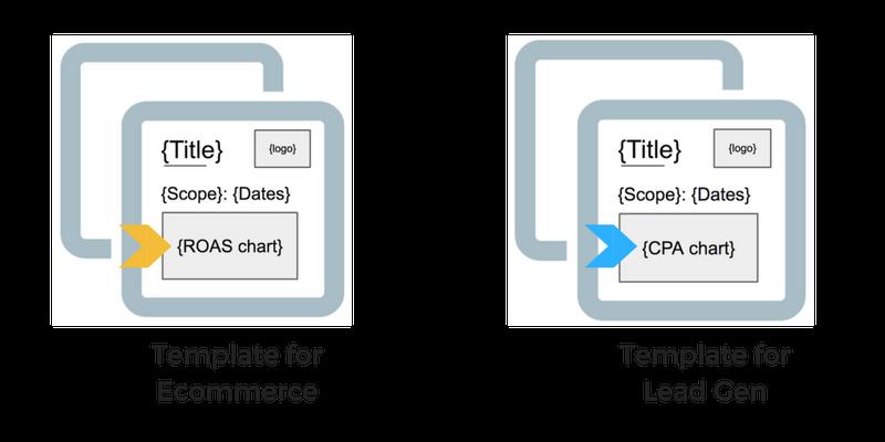 lead gen vs ecommerce ppc report template.png