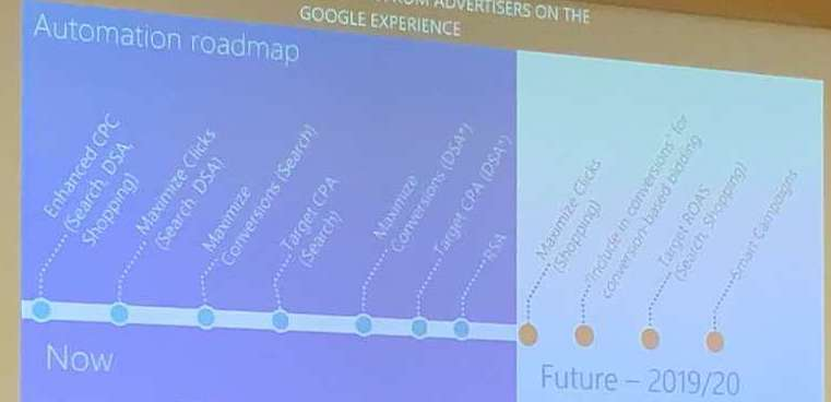 Microsoft Advertising Automation Roadmap for 2019/2020